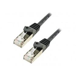 MCL FCC7BMSF-3M/N câble de...