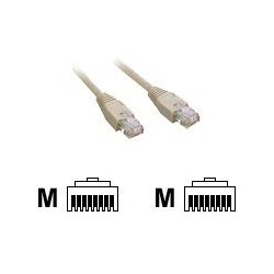 MCL Cable Ethernet RJ45...