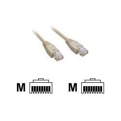 MCL Cable RJ45 Cat5E 5.0 m...
